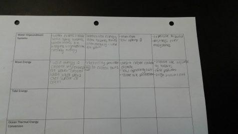 Don't lie, AP classes aren't easy