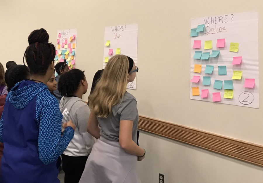 Students read post-it notes on situations where bullying can occur. At the conference students were taught how to prevent bullying and how to fight against it.